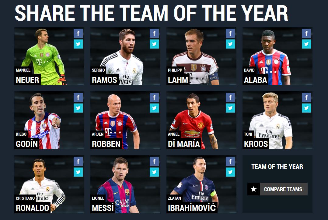 Uefa yılın onbiri 2015